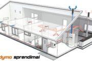 NIBE išmetamo oro šilumos siurbliai, Šildymo sprendimai